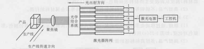 图1-28阵列式打标机典型结构